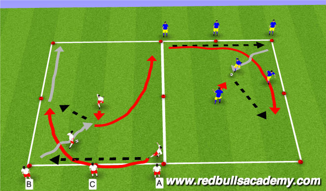 Football/Soccer Session Plan Drill (Colour): Warm Up-Semi-Opposed