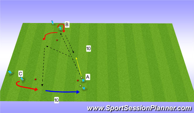 Football/Soccer Session Plan Drill (Colour): Triangle combination 2