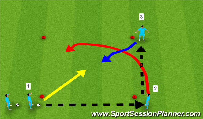 Football/Soccer Session Plan Drill (Colour): Overlap Introduction