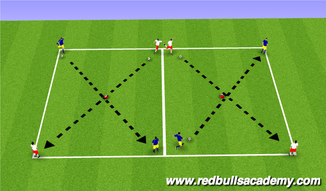Football/Soccer Session Plan Drill (Colour): Technical II