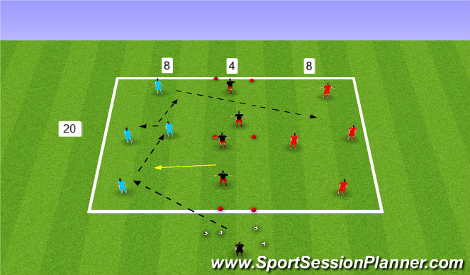 Football/Soccer Session Plan Drill (Colour): 3 zone passing