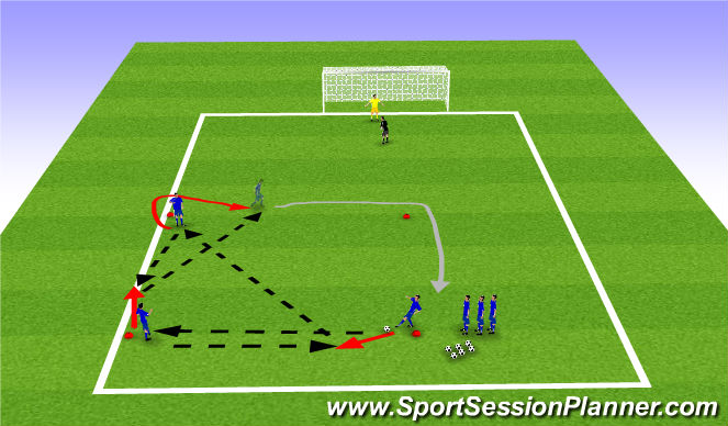 Football/Soccer Session Plan Drill (Colour): Set Up for Shot