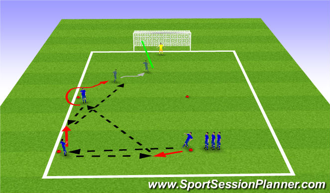 Football/Soccer Session Plan Drill (Colour): Sequence plus Shot