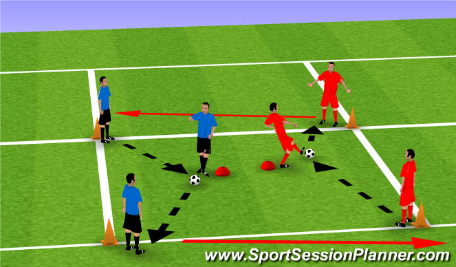 Football/Soccer Session Plan Drill (Colour): Receiving, Turn & Pass