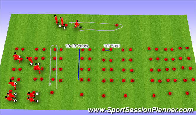 Football/Soccer Session Plan Drill (Colour): Touch Step Dribbling Runway