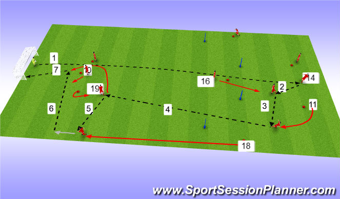 Football/Soccer Session Plan Drill (Colour): Description
