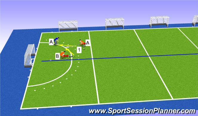 Hockey Session Plan Drill (Colour): 1 vs 1 na schot op goal