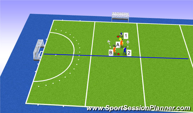Hockey Session Plan Drill (Colour): 2 vs 2 ruimte herkennen