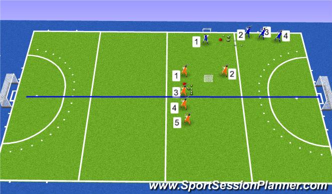 Hockey Session Plan Drill (Colour): 2 vs 1 met omschakelen