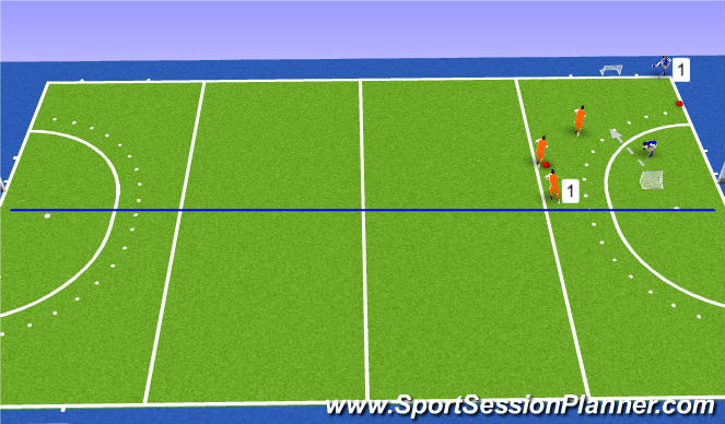 Hockey Session Plan Drill (Colour): 1 vs 1 met tackle back