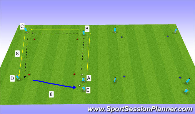Football/Soccer Session Plan Drill (Colour): Ajax square passing