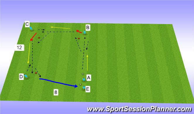 Football/Soccer Session Plan Drill (Colour): ajax square progression 2