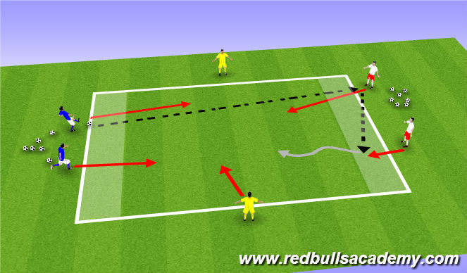 Football/Soccer Session Plan Drill (Colour): 2 v2 +1 to endzones