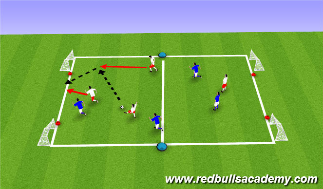 Football/Soccer Session Plan Drill (Colour): small sided game..
