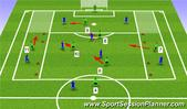 Football/Soccer: Regain Possession in CM - Play Out Wide, Tactical: Attacking principles Reserves