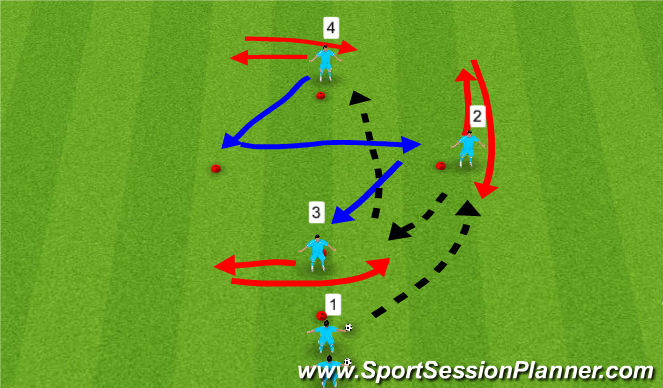 Football/Soccer Session Plan Drill (Colour): Diamond Turning under pressure
