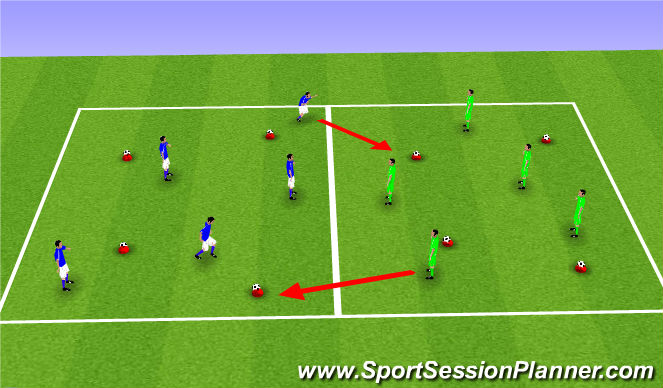Football/Soccer Session Plan Drill (Colour): King/Queen of the Castle