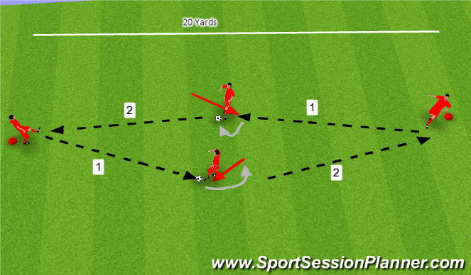 Football/Soccer Session Plan Drill (Colour): Turning Skill and Spacial Awareness