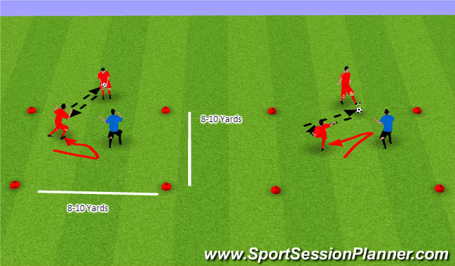 Football/Soccer Session Plan Drill (Colour): Movement Against Oponents