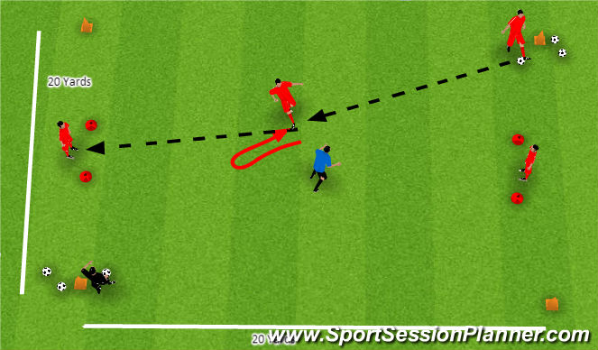 Football/Soccer Session Plan Drill (Colour): 1 v 1 Turning to Make A Pass