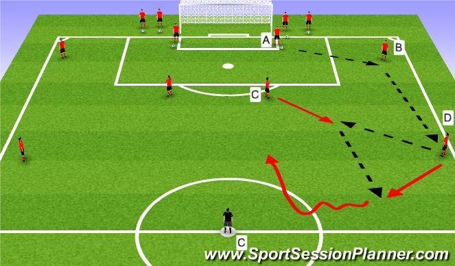 Football/Soccer Session Plan Drill (Colour): Tech/Tact Warm Up