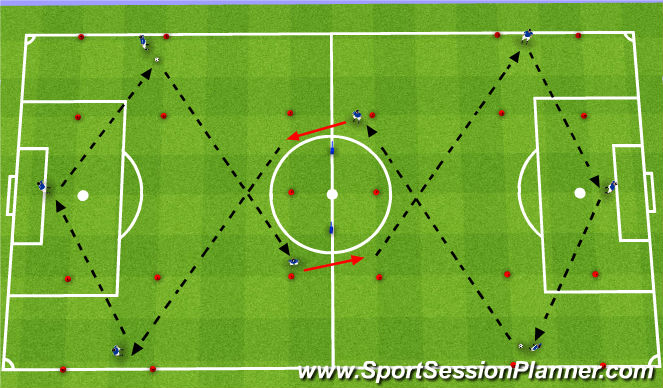 Football/Soccer Session Plan Drill (Colour): Switching The Play Tec Practice