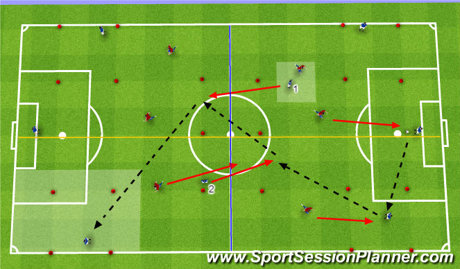 Football/Soccer Session Plan Drill (Colour): SSG Switching the play Dev