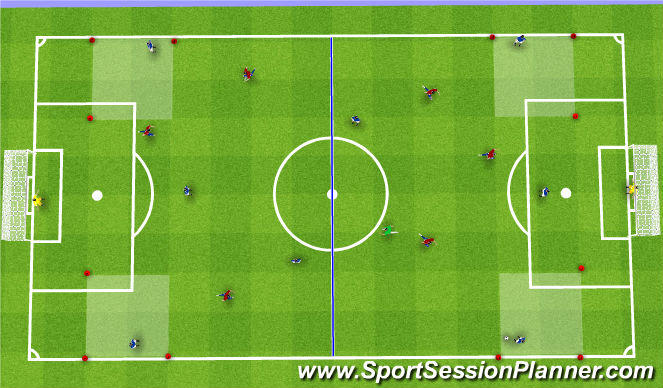 Football/Soccer Session Plan Drill (Colour): SSG Switching the play + goal