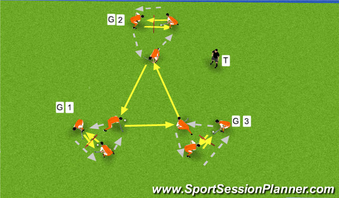 Hockey Session Plan Drill (Colour): Transition triangles