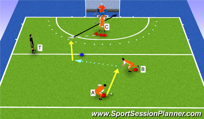 Hockey Session Plan Drill (Colour): Disguise reverse