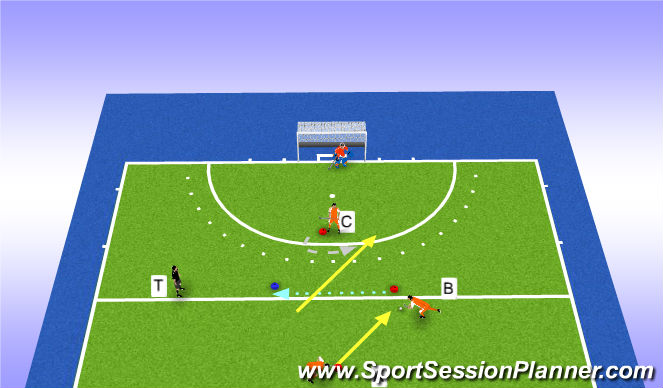 Hockey Session Plan Drill (Colour): Disguise forehand