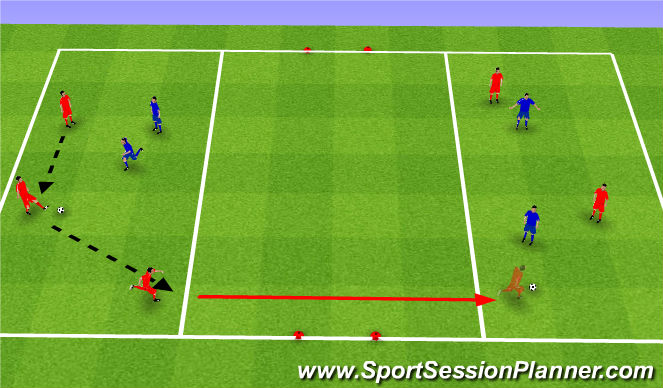 Football/Soccer Session Plan Drill (Colour): Set up for 9 players