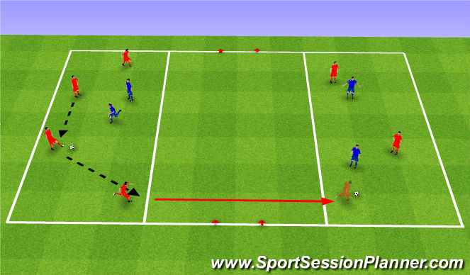 Football/Soccer Session Plan Drill (Colour): Set up for 10 players