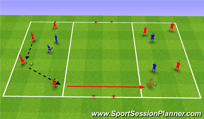 Football/Soccer Session Plan Drill (Colour): Set up for 11 players