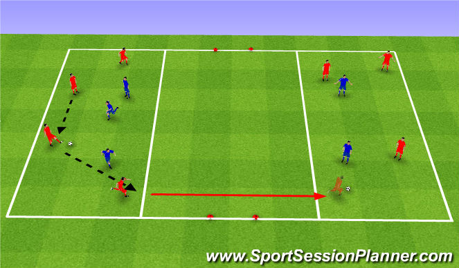 Football/Soccer Session Plan Drill (Colour): Set up for 12 players