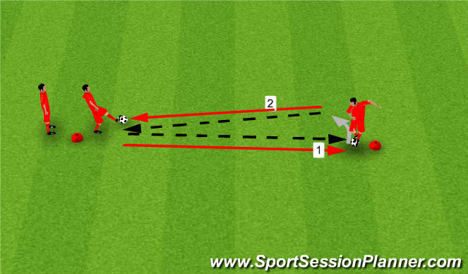 Football/Soccer Session Plan Drill (Colour): 1 v 1 Moves When Being Closed DOwn