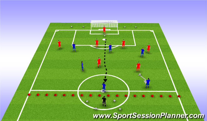 Football/Soccer Session Plan Drill (Colour): FUCNTIONAL PRACTICE