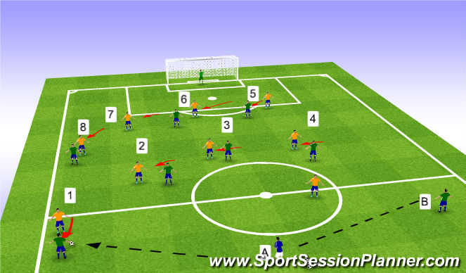 Football/Soccer Session Plan Drill (Colour): efending as a midfield four