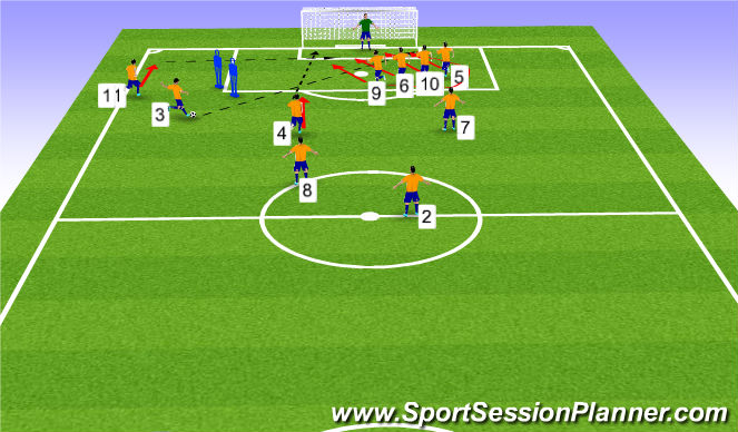Football/Soccer Session Plan Drill (Colour): Wide Set Plays