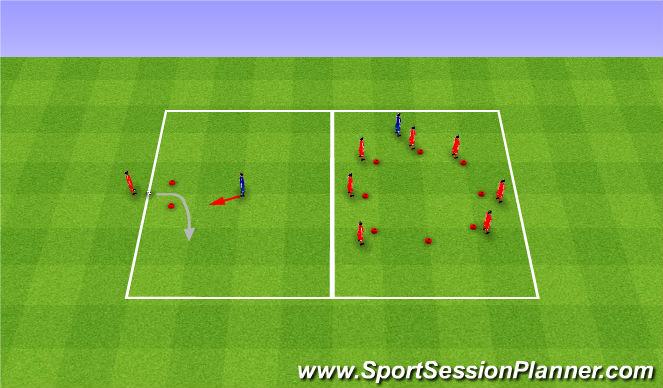 Football/Soccer Session Plan Drill (Colour): Side lines 1v1. Linie boczne 1v1