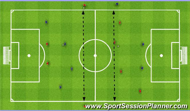 Football/Soccer Session Plan Drill (Colour): 4v2 twice. 4v2 dwa razy.