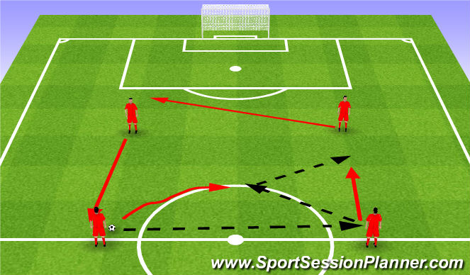 Football/Soccer Session Plan Drill (Colour): 1-2-2 Rotation 2.