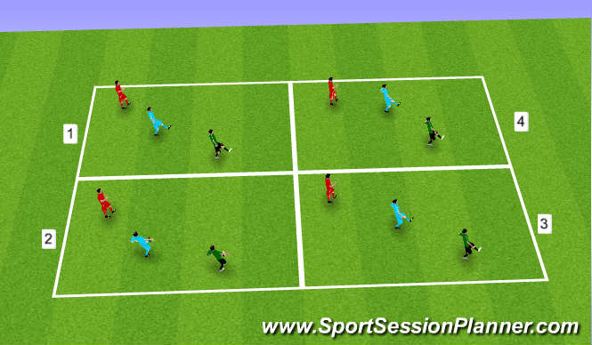 Football/Soccer Session Plan Drill (Colour): PORS 1