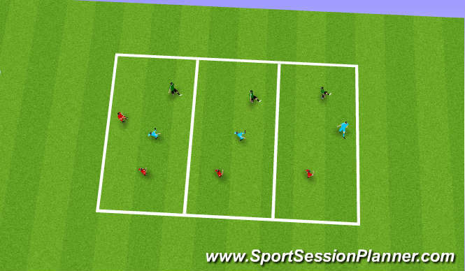Football/Soccer Session Plan Drill (Colour): PORS 2