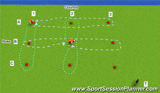 Hockey Session Plan Drill (Colour): ABC 123