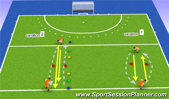 Hockey Session Plan Drill (Colour): Passing accuracy
