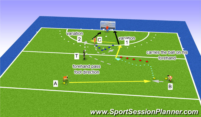 Hockey Session Plan Drill (Colour): Disguise forehand vol.2