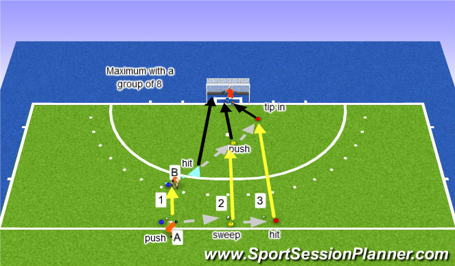 Hockey Session Plan Drill (Colour): Passing techniques+scoring
