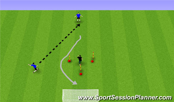 Football/Soccer Session Plan Drill (Colour): create shot