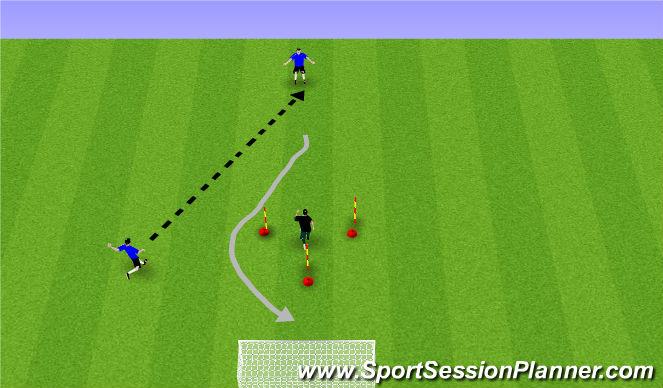 Football/Soccer Session Plan Drill (Colour): create shot